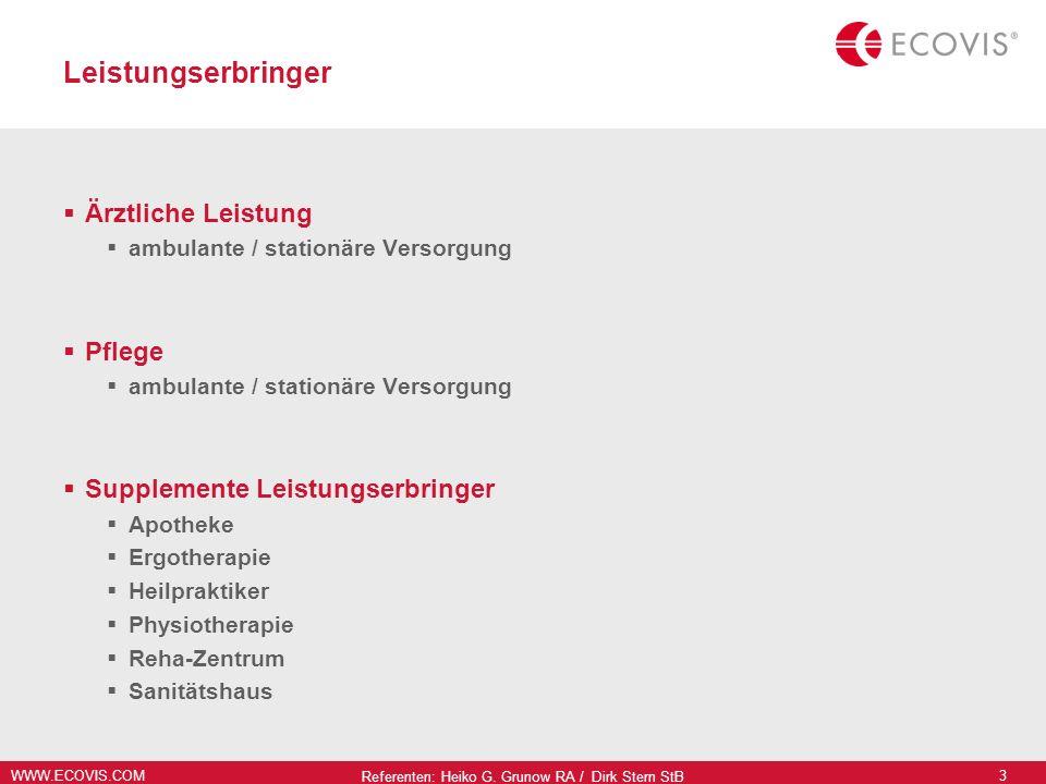 WWW.ECOVIS.COM Referenten: Heiko G. Grunow RA / Dirk Stern StB 3 Leistungserbringer Ärztliche Leistung ambulante / stationäre Versorgung Pflege ambula