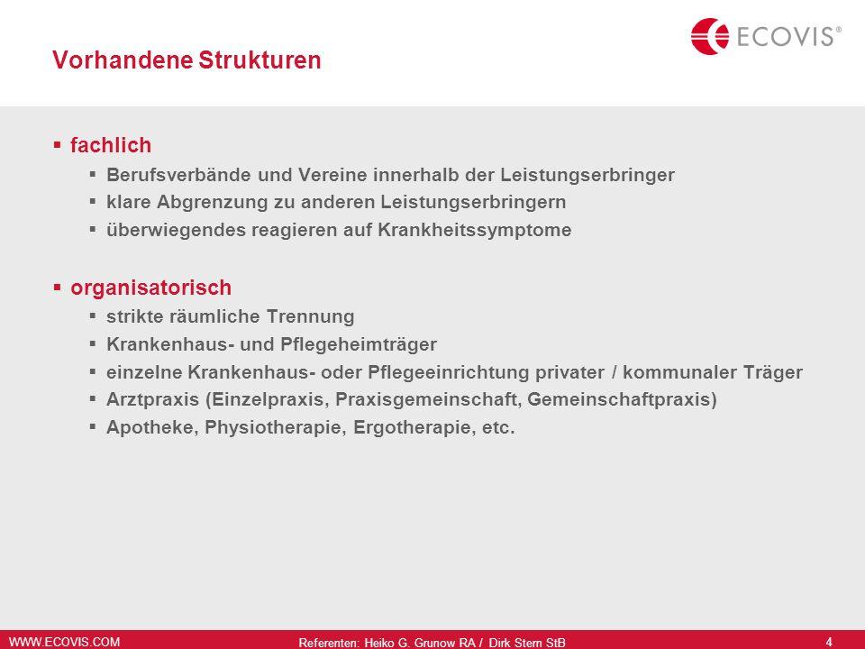 WWW.ECOVIS.COM Referenten: Heiko G. Grunow RA / Dirk Stern StB 4 Vorhandene Strukturen fachlich Berufsverbände und Vereine innerhalb der Leistungserbr