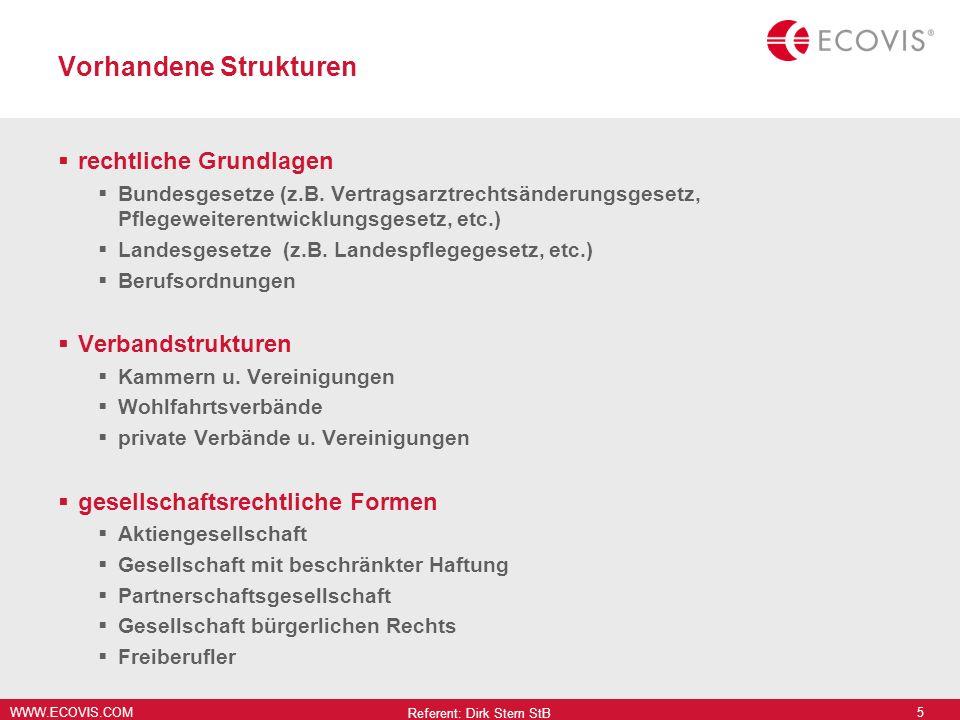 WWW.ECOVIS.COM Referent: Dirk Stern StB 5 Vorhandene Strukturen rechtliche Grundlagen Bundesgesetze (z.B. Vertragsarztrechtsänderungsgesetz, Pflegewei