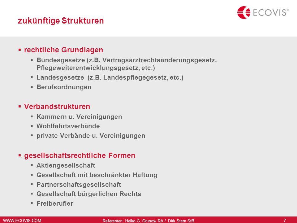 WWW.ECOVIS.COM Referenten: Heiko G. Grunow RA / Dirk Stern StB 7 zukünftige Strukturen rechtliche Grundlagen Bundesgesetze (z.B. Vertragsarztrechtsänd