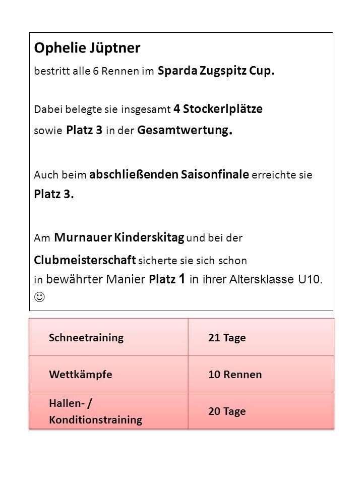 Ophelie Jüptner bestritt alle 6 Rennen im Sparda Zugspitz Cup. Dabei belegte sie insgesamt 4 Stockerlplätze sowie Platz 3 in der Gesamtwertung. Auch b
