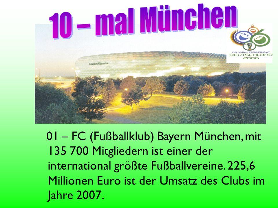 01 – FC (Fußballklub) Bayern München, mit 135 700 Mitgliedern ist einer der international größte Fußballvereine. 225,6 Millionen Euro ist der Umsatz d