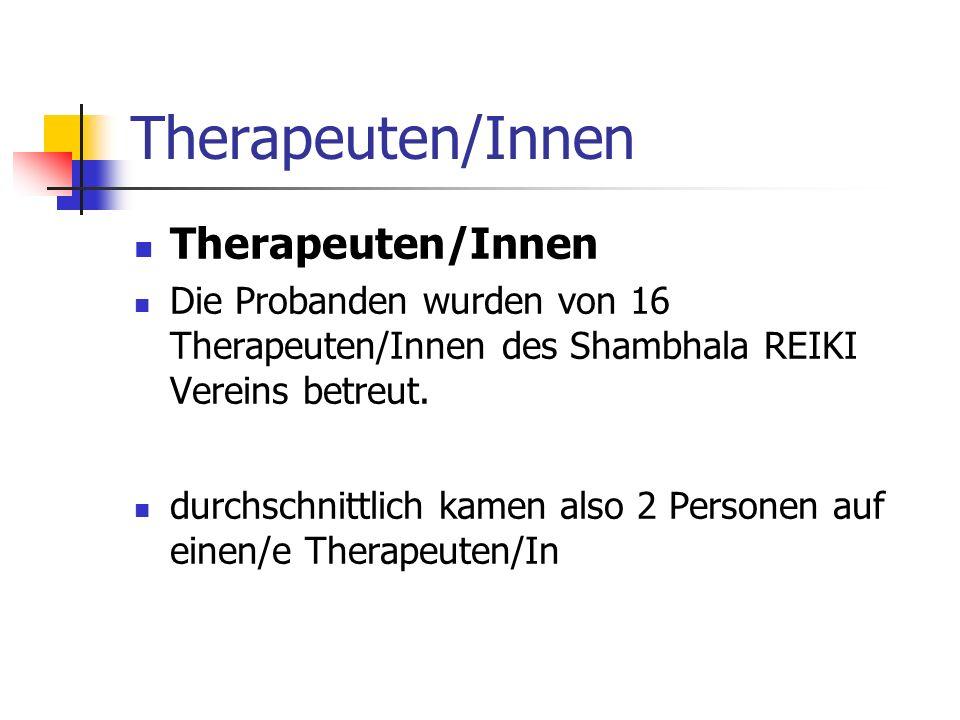 Therapeuten/Innen Die Probanden wurden von 16 Therapeuten/Innen des Shambhala REIKI Vereins betreut.