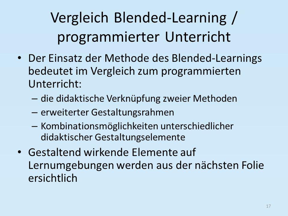 Vergleich Blended-Learning / programmierter Unterricht Der Einsatz der Methode des Blended-Learnings bedeutet im Vergleich zum programmierten Unterric