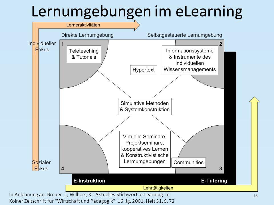 Lernumgebungen im eLearning 18 In Anlehnung an: Breuer, J.; Wilbers, K.: Aktuelles Stichwort: e-Learning. In: Kölner Zeitschrift für