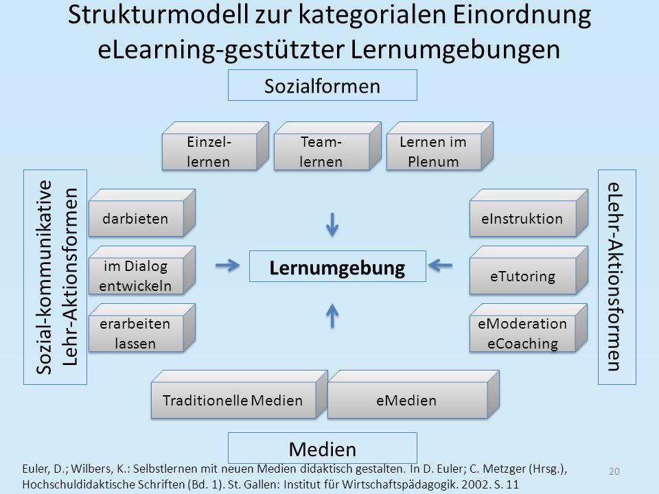 Strukturmodell zur kategorialen Einordnung eLearning-gestützter Lernumgebungen 20 Euler, D.; Wilbers, K.: Selbstlernen mit neuen Medien didaktisch ges