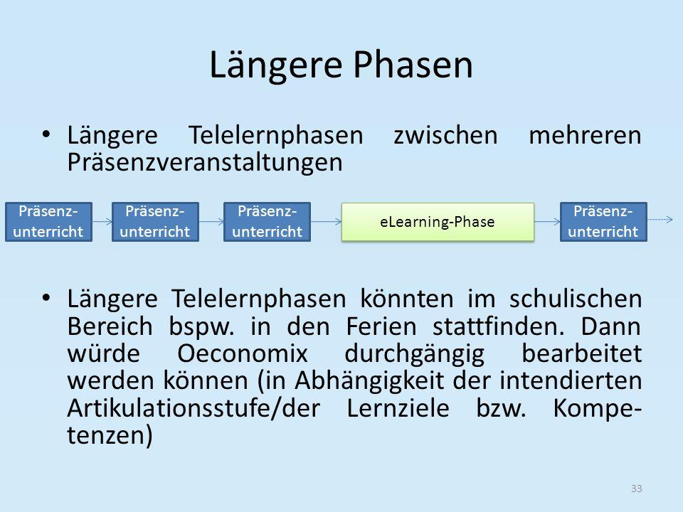 Längere Phasen Längere Telelernphasen zwischen mehreren Präsenzveranstaltungen Längere Telelernphasen könnten im schulischen Bereich bspw. in den Feri