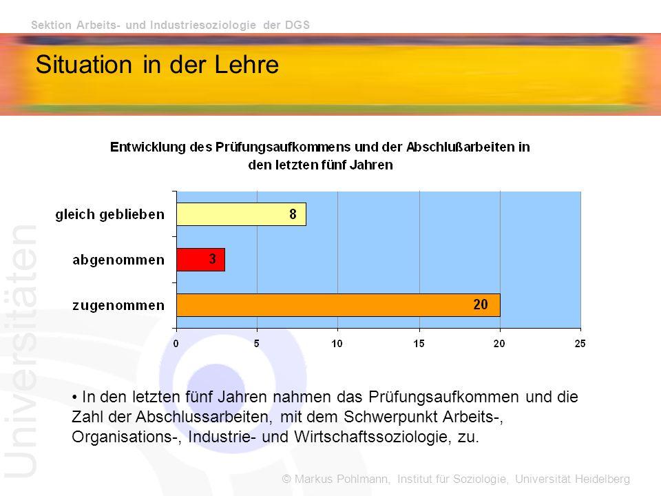 © Markus Pohlmann, Institut für Soziologie, Universität Heidelberg Sektion Arbeits- und Industriesoziologie der DGS Situation in der Lehre In den letzten fünf Jahren nahmen das Prüfungsaufkommen und die Zahl der Abschlussarbeiten, mit dem Schwerpunkt Arbeits-, Organisations-, Industrie- und Wirtschaftssoziologie, zu.