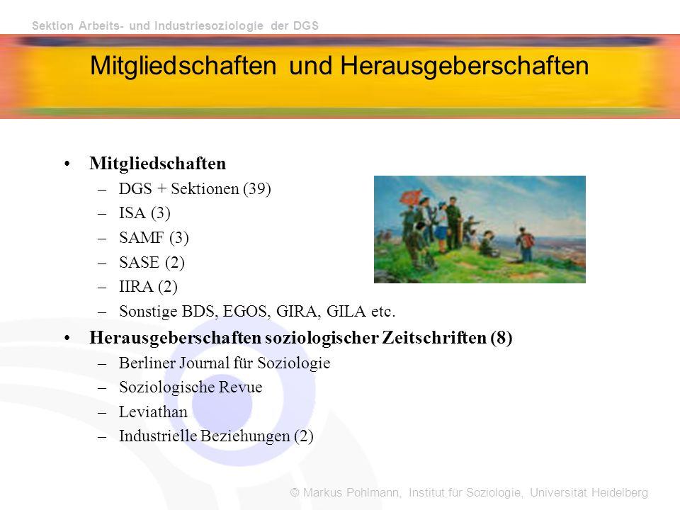 © Markus Pohlmann, Institut für Soziologie, Universität Heidelberg Sektion Arbeits- und Industriesoziologie der DGS Mitgliedschaften und Herausgeberschaften Mitgliedschaften –DGS + Sektionen (39) –ISA (3) –SAMF (3) –SASE (2) –IIRA (2) –Sonstige BDS, EGOS, GIRA, GILA etc.