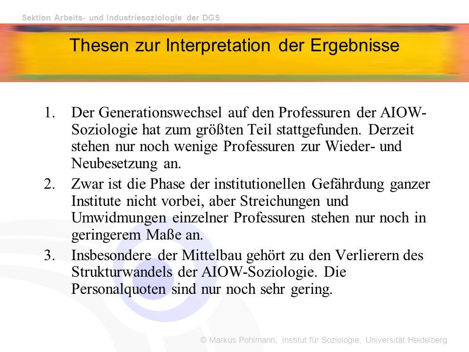 © Markus Pohlmann, Institut für Soziologie, Universität Heidelberg Sektion Arbeits- und Industriesoziologie der DGS Thesen zur Interpretation der Ergebnisse 1.Der Generationswechsel auf den Professuren der AIOW- Soziologie hat zum größten Teil stattgefunden.
