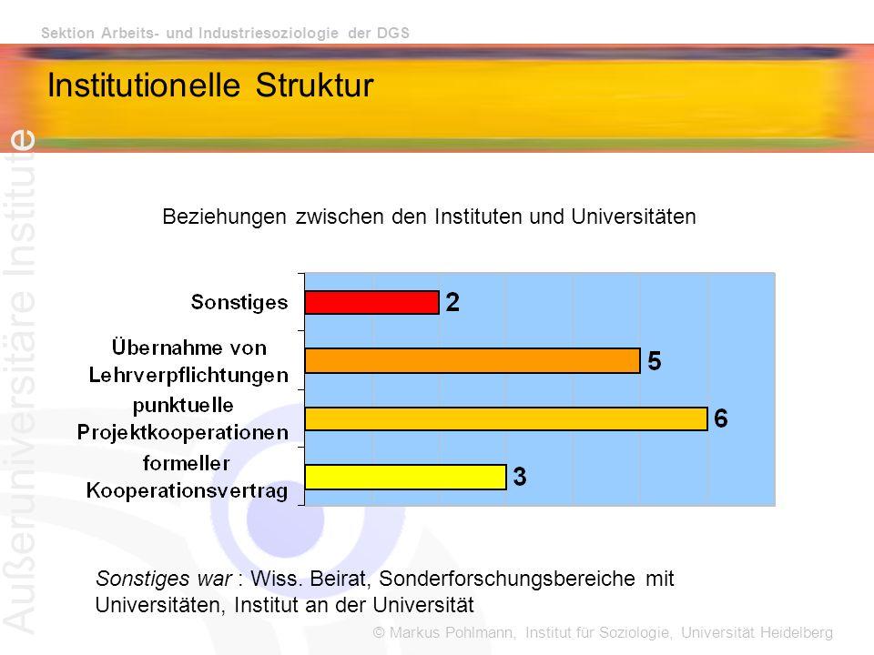 © Markus Pohlmann, Institut für Soziologie, Universität Heidelberg Sektion Arbeits- und Industriesoziologie der DGS Institutionelle Struktur Außeruniversitäre Institute Sonstiges war : Wiss.