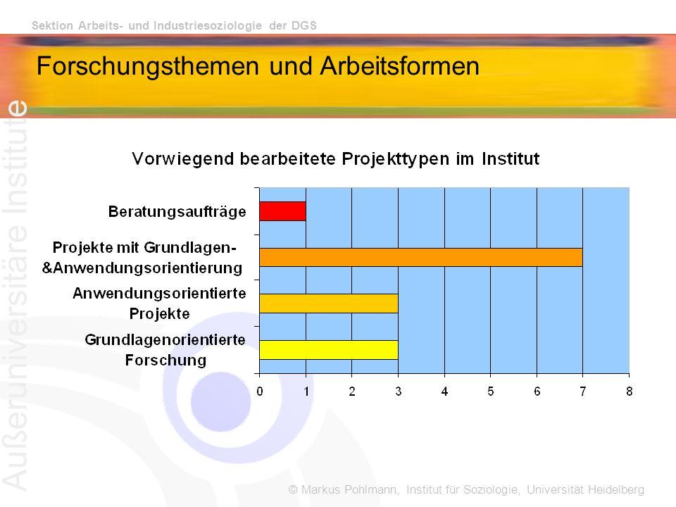 © Markus Pohlmann, Institut für Soziologie, Universität Heidelberg Sektion Arbeits- und Industriesoziologie der DGS Forschungsthemen und Arbeitsformen Außeruniversitäre Institute