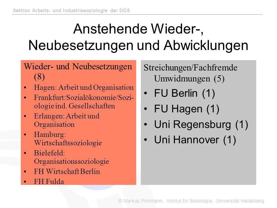© Markus Pohlmann, Institut für Soziologie, Universität Heidelberg Sektion Arbeits- und Industriesoziologie der DGS Anstehende Wieder-, Neubesetzungen und Abwicklungen Wieder- und Neubesetzungen (8) Hagen: Arbeit und Organisation Frankfurt:Sozialökonomie/Sozi- ologie ind.
