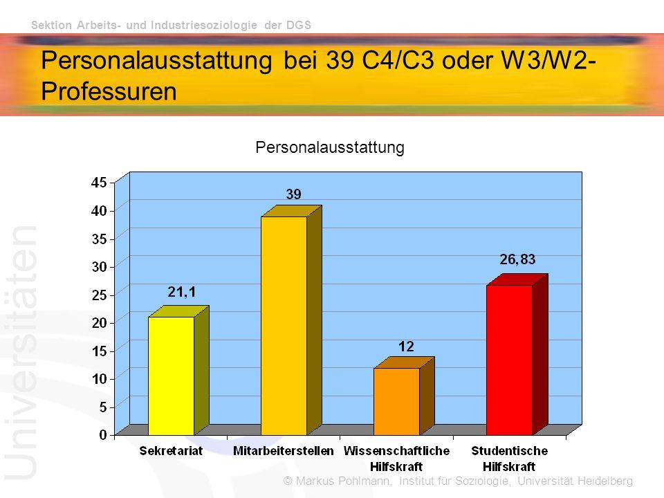 © Markus Pohlmann, Institut für Soziologie, Universität Heidelberg Sektion Arbeits- und Industriesoziologie der DGS Personalausstattung bei 39 C4/C3 oder W3/W2- Professuren Universitäten Personalausstattung