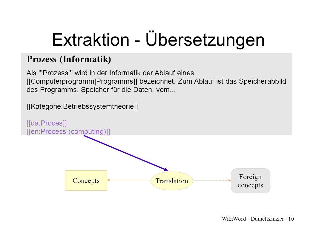 WikiWord – Daniel Kinzler - 10 Extraktion - Übersetzungen Prozess (Informatik) Als '''Prozess''' wird in der Informatik der Ablauf eines [[Computerpro