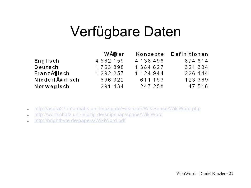 WikiWord – Daniel Kinzler - 22 Verfügbare Daten http://aspra27.informatik.uni-leipzig.de/~dkinzler/WikiSense/WikiWord.php http://wortschatz.uni-leipzi