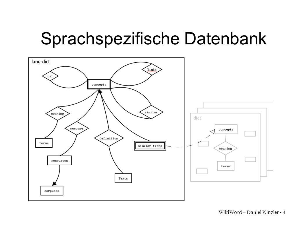 WikiWord – Daniel Kinzler - 15 Clustering - Vorbereitung Importiere Concept-Records aus den Sprach- Datenbanken, lege zu jedem Concept einen Meaning- Eintrag an.