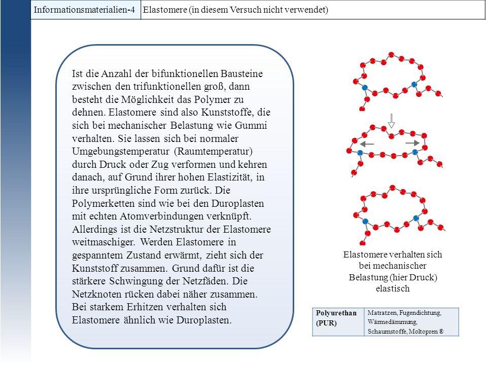 Informationsmaterialien-4Elastomere (in diesem Versuch nicht verwendet) Ist die Anzahl der bifunktionellen Bausteine zwischen den trifunktionellen groß, dann besteht die Möglichkeit das Polymer zu dehnen.
