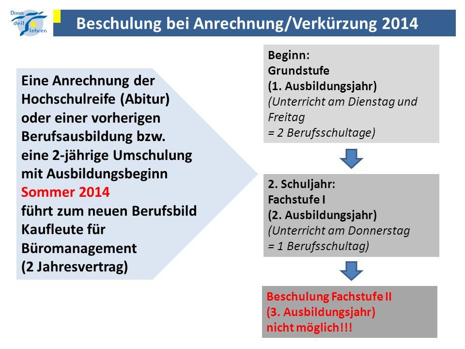 Beschulung bei Anrechnung/Verkürzung 2014 Eine Anrechnung der Hochschulreife (Abitur) oder einer vorherigen Berufsausbildung bzw. eine 2-jährige Umsch