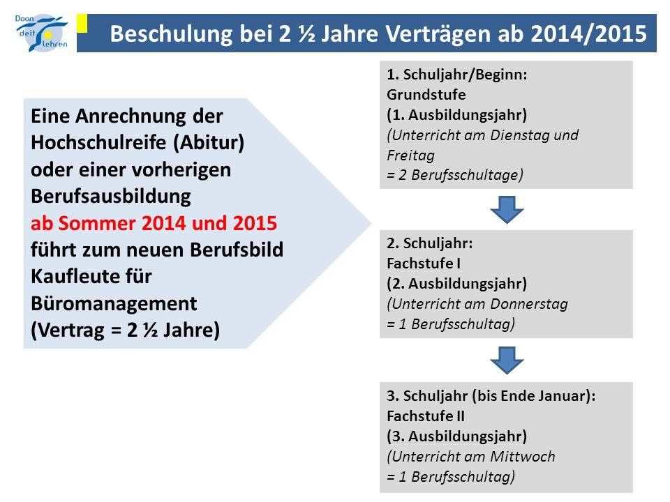 Beschulung bei 2 ½ Jahre Verträgen ab 2014/2015 Eine Anrechnung der Hochschulreife (Abitur) oder einer vorherigen Berufsausbildung ab Sommer 2014 und