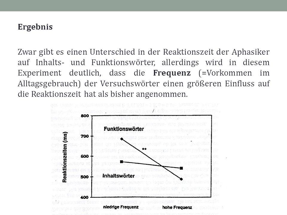 Ergebnis Zwar gibt es einen Unterschied in der Reaktionszeit der Aphasiker auf Inhalts- und Funktionswörter, allerdings wird in diesem Experiment deut
