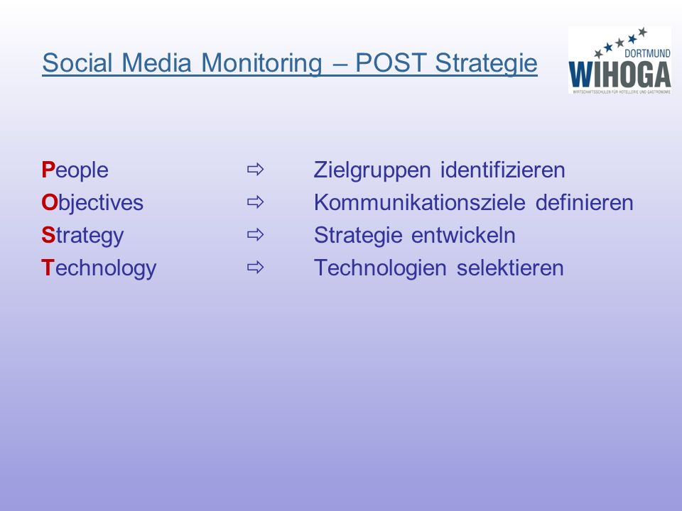 Social Media Monitoring – POST Strategie People Zielgruppen identifizieren Objectives Kommunikationsziele definieren Strategy Strategie entwickeln Technology Technologien selektieren