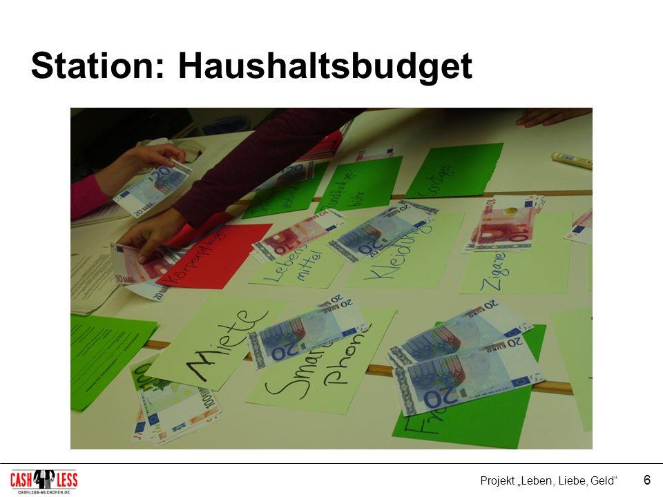 6 Projekt Leben, Liebe, Geld Station: Haushaltsbudget