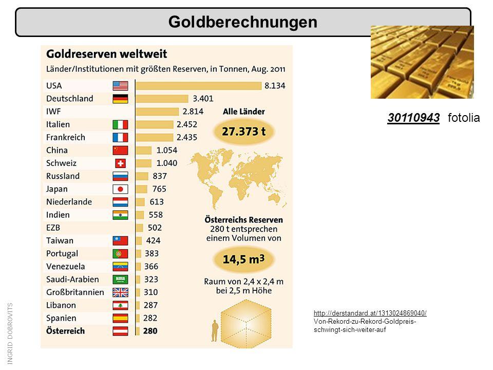 INGRID DOBROVITS Goldberechnungen 3011094330110943 fotolia http://derstandard.at/1313024869040/ Von-Rekord-zu-Rekord-Goldpreis- schwingt-sich-weiter-a