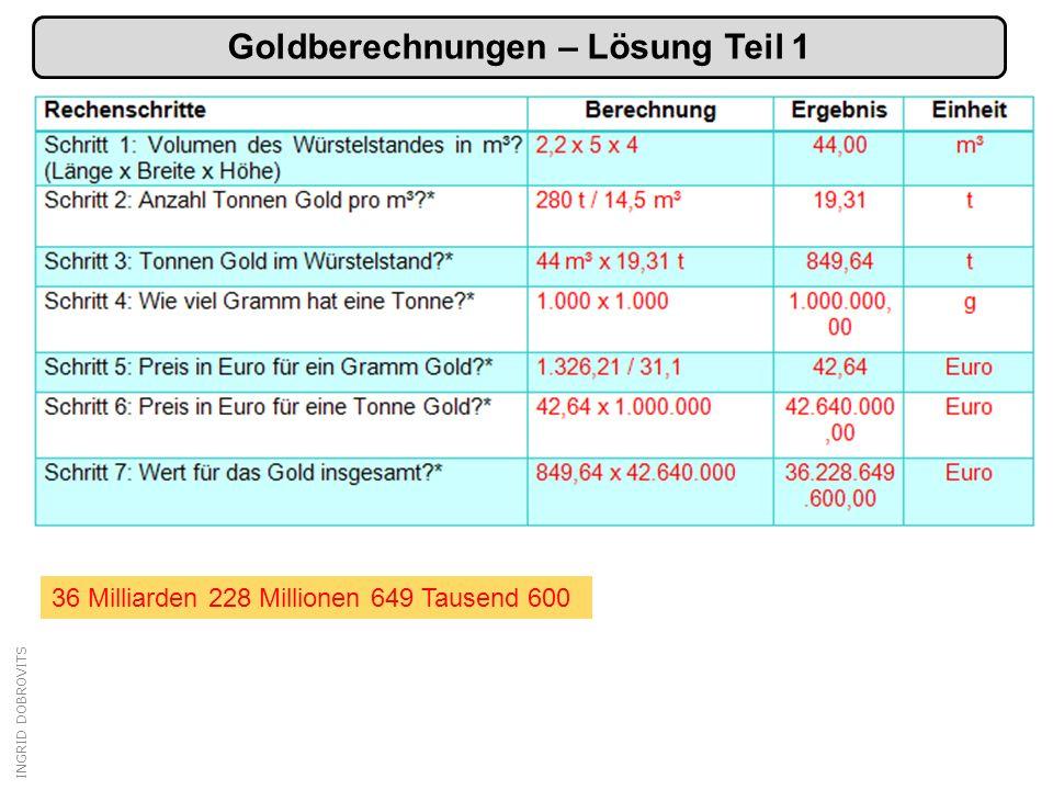 INGRID DOBROVITS Goldberechnungen – Lösung Teil 1 36 Milliarden 228 Millionen 649 Tausend 600