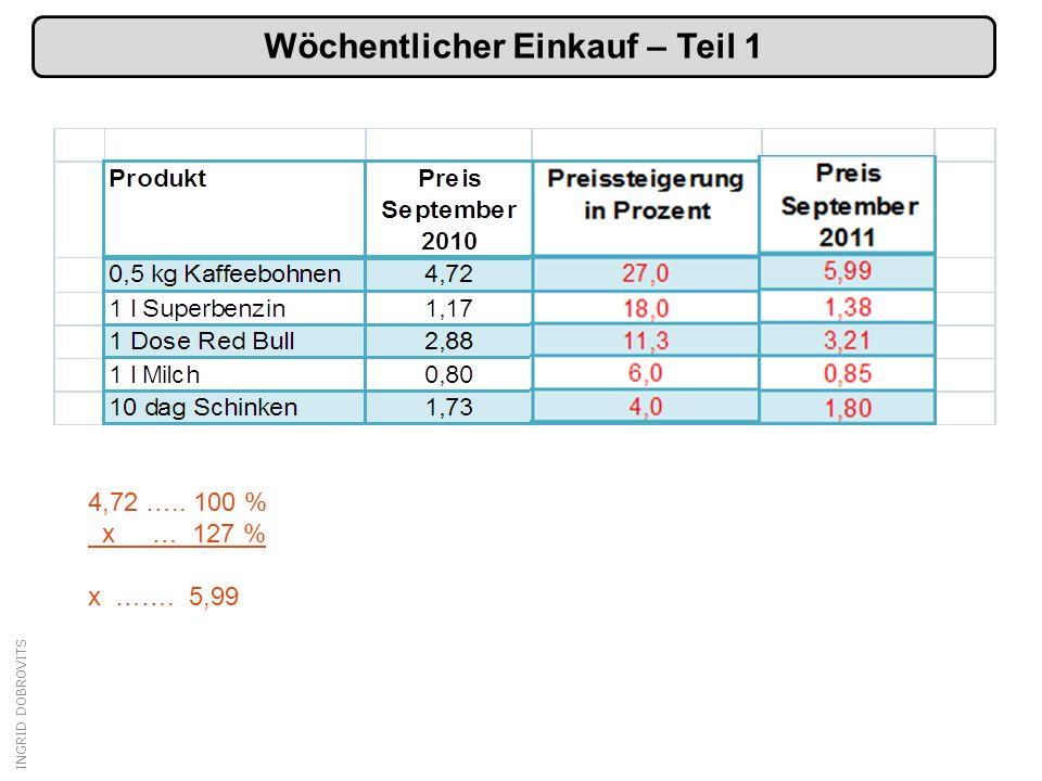 INGRID DOBROVITS Wöchentlicher Einkauf – Teil 1 4,72 ….. 100 % x … 127 % x ……. 5,99