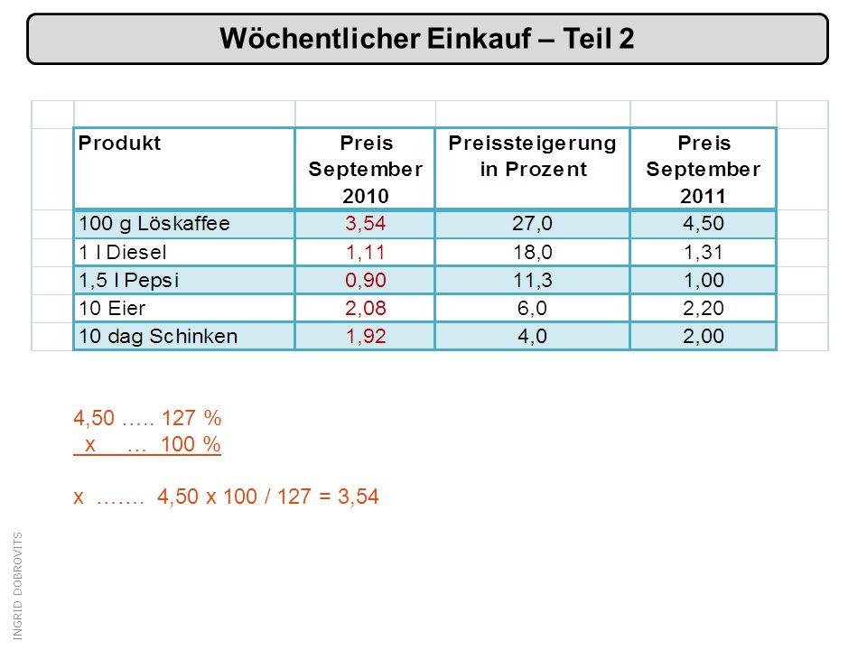 INGRID DOBROVITS Wöchentlicher Einkauf – Teil 2 4,50 ….. 127 % x … 100 % x ……. 4,50 x 100 / 127 = 3,54