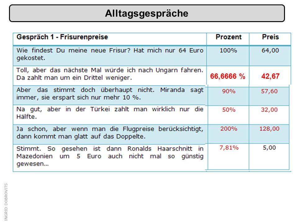 INGRID DOBROVITS Alltagsgespräche 66,6666 % 42,67