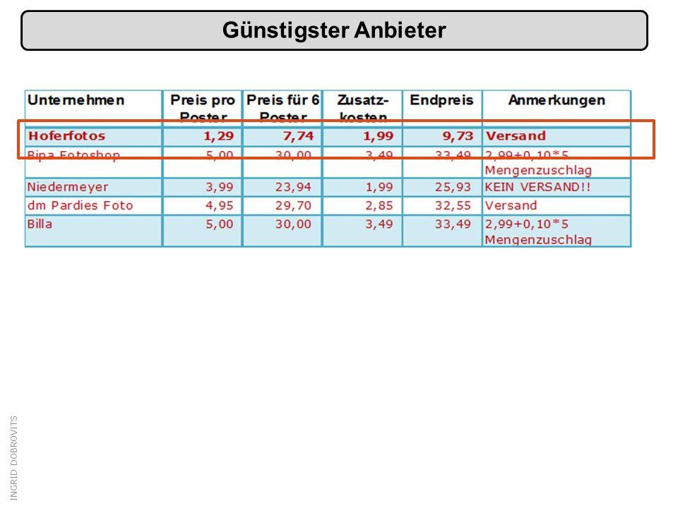 INGRID DOBROVITS Günstigster Anbieter
