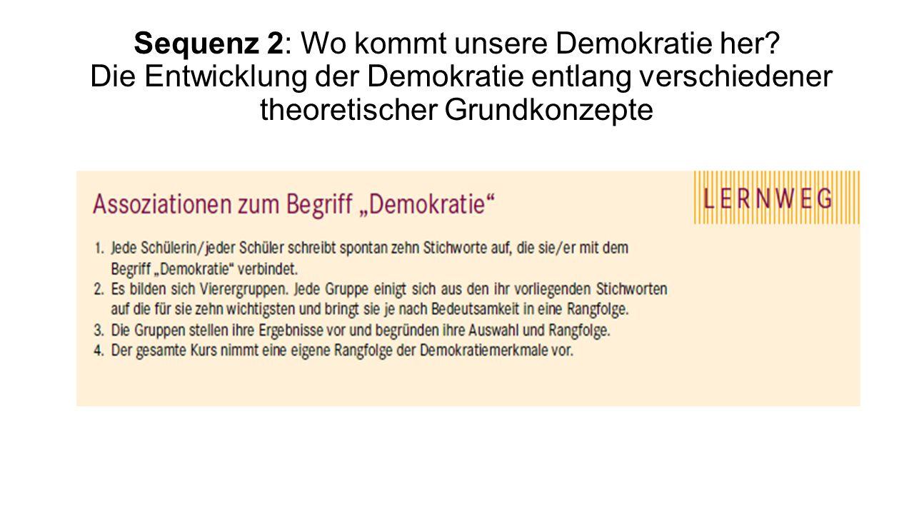 Sequenz 2: Wo kommt unsere Demokratie her? Die Entwicklung der Demokratie entlang verschiedener theoretischer Grundkonzepte