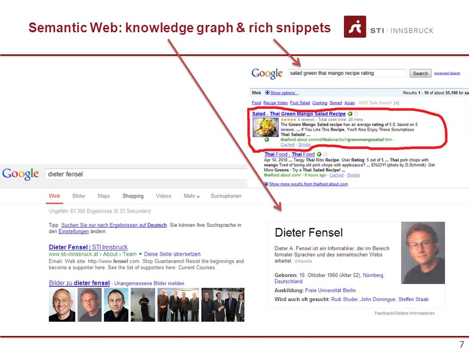 7 Semantic Web: knowledge graph & rich snippets