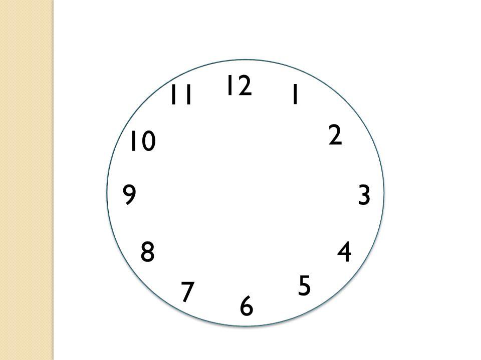 What time is it? Wie viel Uhr ist es? Wie spät ist es? Es ist...... 10 Uhr 10 Uhr 15