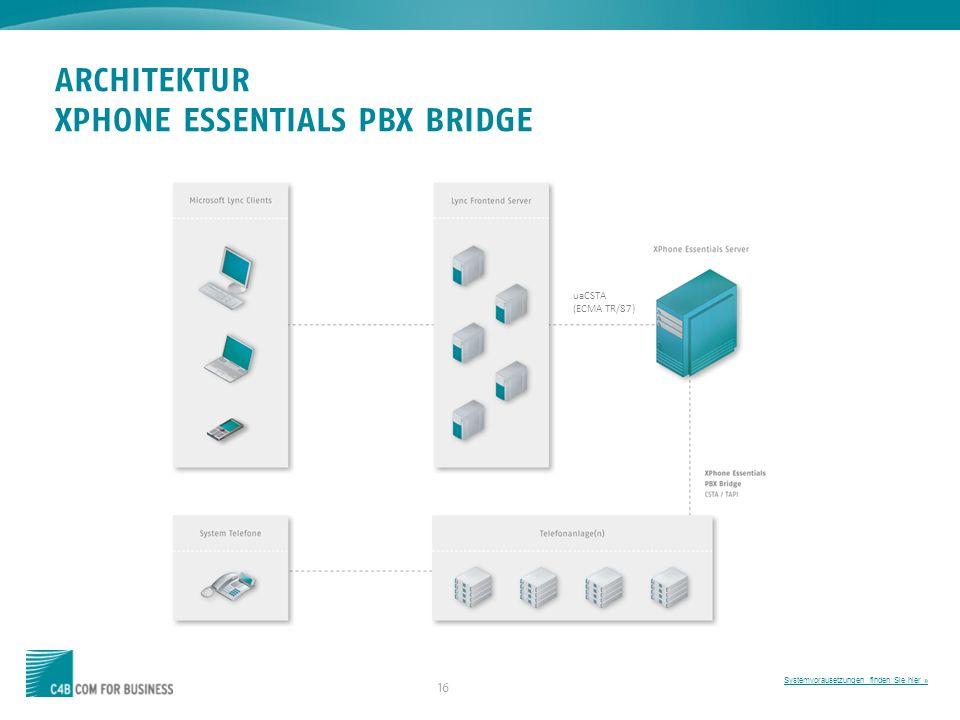 16 ARCHITEKTUR XPHONE ESSENTIALS PBX BRIDGE Systemvorausetzungen finden Sie hier » uaCSTA (ECMA TR/87)