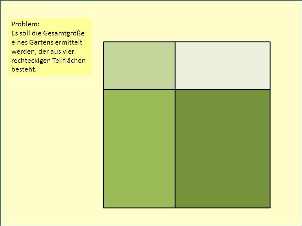 Problem: Es soll die Gesamtgröße eines Gartens ermittelt werden, der aus vier rechteckigen Teilflächen besteht.