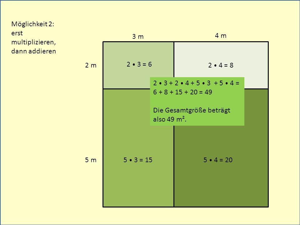3 m 2 m 4 m 5 m Möglichkeit 2: erst multiplizieren, dann addieren 2 3 + 2 4 + 5 3 + 5 4 = 6 + 8 + 15 + 20 = 49 Die Gesamtgröße beträgt also 49 m².