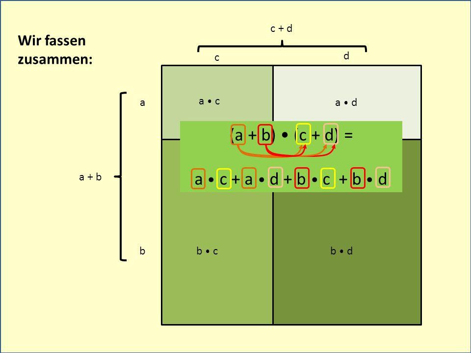 c a d b Wir fassen zusammen: (a + b) (c + d) = a c + a d + b c + b d a c b c a d b d a + b c + d
