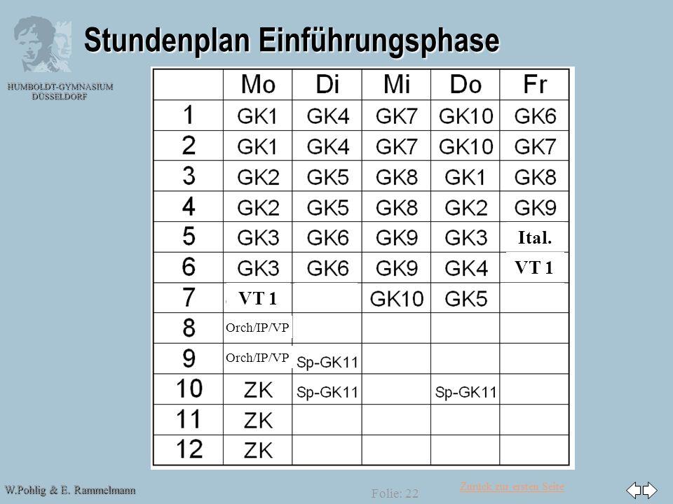 Zurück zur ersten Seite W.Pohlig & E. Rammelmann HUMBOLDT-GYMNASIUM DÜSSELDORF Folie: 22 Stundenplan Einführungsphase Ital. VT 1 Orch/IP/VP