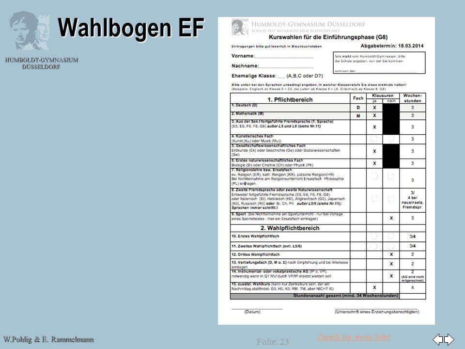 Zurück zur ersten Seite W.Pohlig & E. Rammelmann HUMBOLDT-GYMNASIUM DÜSSELDORF Folie: 23 Wahlbogen EF