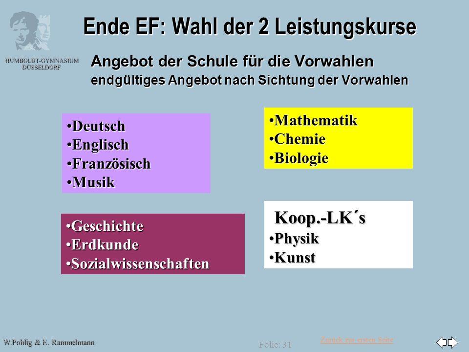 Zurück zur ersten Seite W.Pohlig & E. Rammelmann HUMBOLDT-GYMNASIUM DÜSSELDORF Folie: 31 Ende EF: Wahl der 2 Leistungskurse Angebot der Schule für die