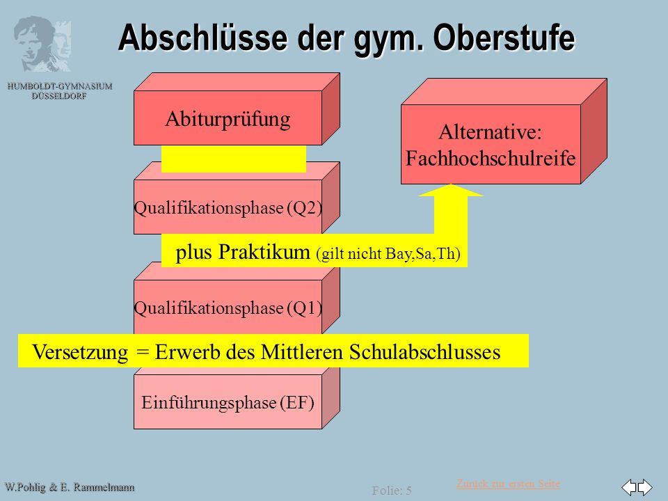 Zurück zur ersten Seite W.Pohlig & E. Rammelmann HUMBOLDT-GYMNASIUM DÜSSELDORF Folie: 5 Qualifikationsphase (Q1) Einführungsphase (EF) Qualifikationsp