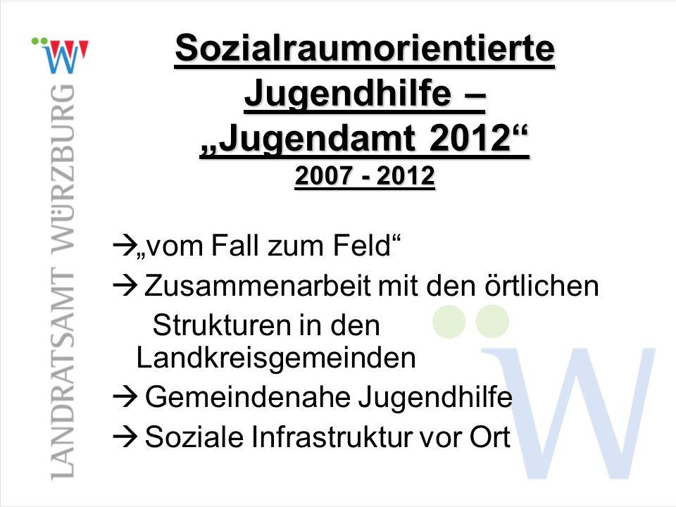 Sozialraumorientierte Jugendhilfe – Jugendamt 2012 2007 - 2012 vom Fall zum Feld Zusammenarbeit mit den örtlichen Strukturen in den Landkreisgemeinden