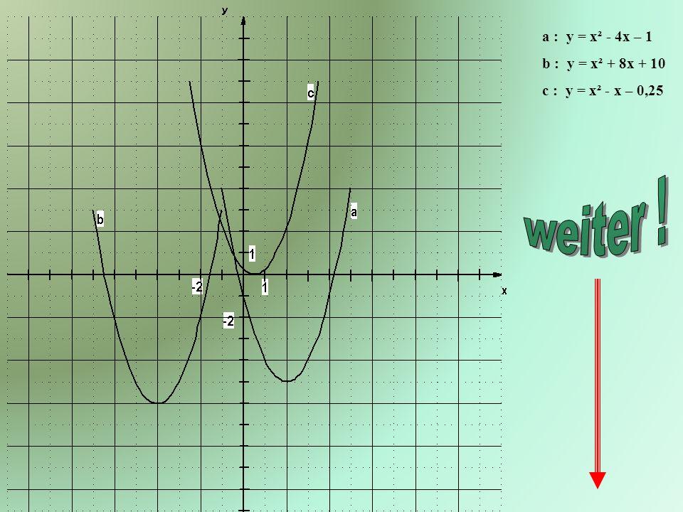 a : y = x² - 4x – 1 b : y = x² + 8x + 10 c : y = x² - x – 0,25
