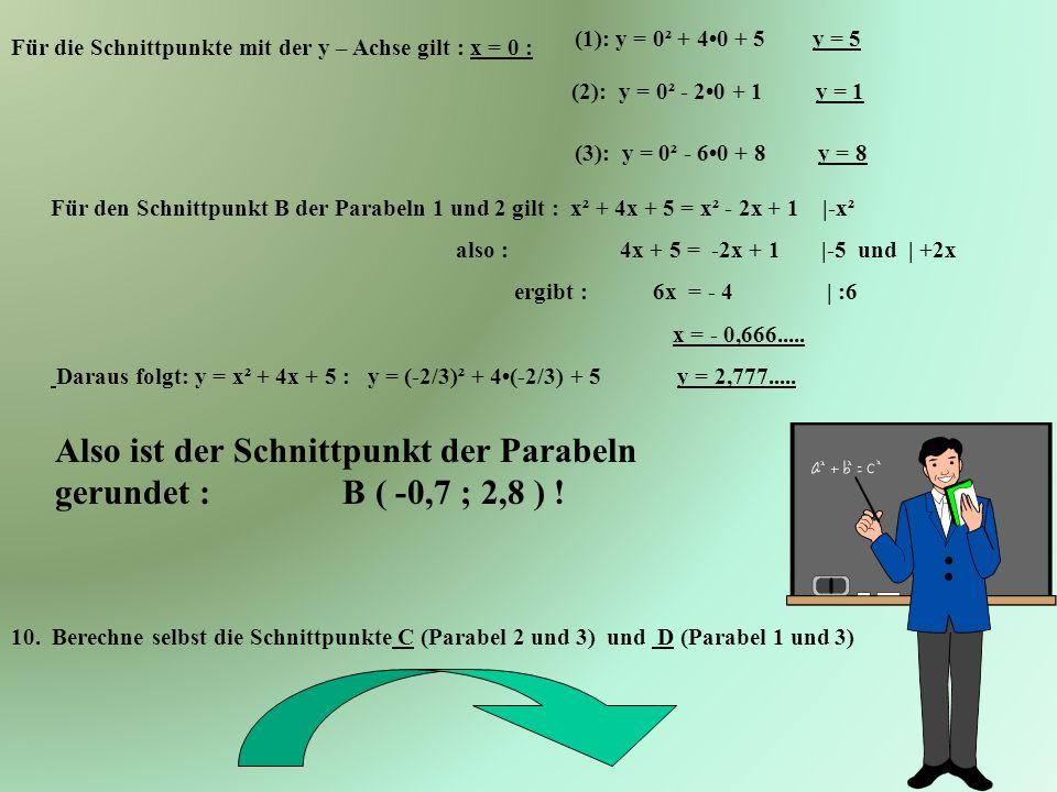 Für die Schnittpunkte mit der y – Achse gilt : x = 0 : (1): y = 0² + 40 + 5 y = 5 (2): y = 0² - 20 + 1 y = 1 (3): y = 0² - 60 + 8 y = 8 Für den Schnittpunkt B der Parabeln 1 und 2 gilt : x² + 4x + 5 = x² - 2x + 1 |-x² also : 4x + 5 = -2x + 1 |-5 und | +2x ergibt : 6x = - 4 | :6 x = - 0,666.....