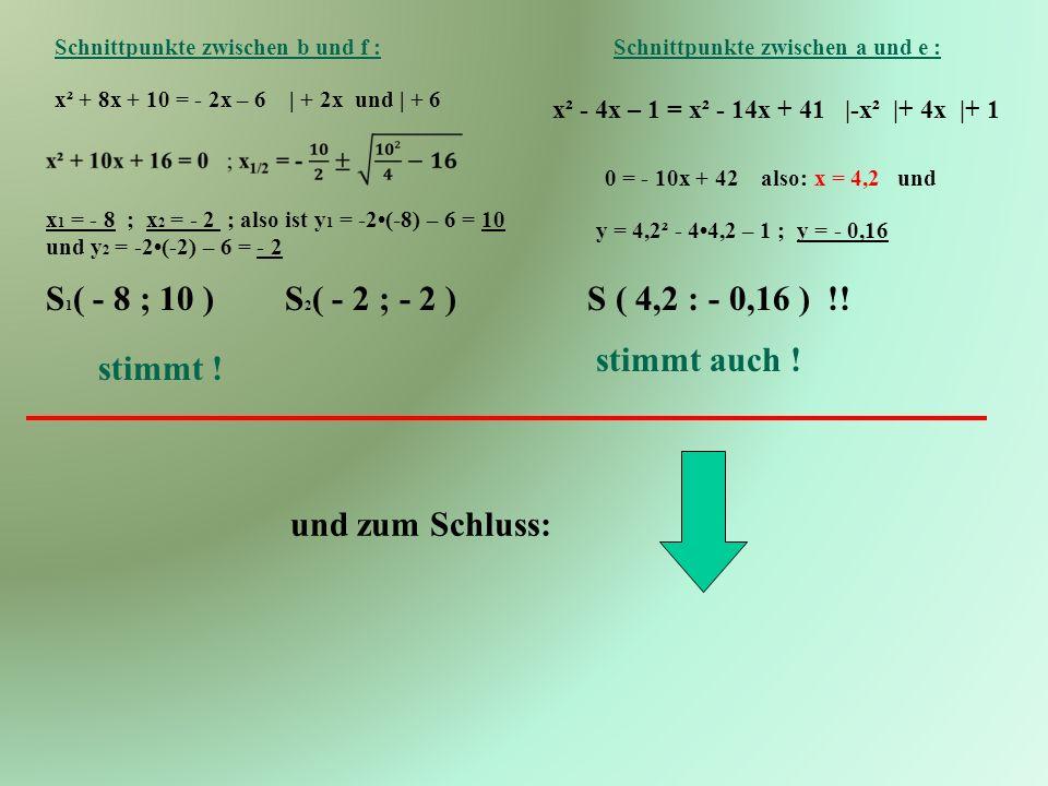 Schnittpunkte zwischen b und f : x² + 8x + 10 = - 2x – 6 | + 2x und | + 6 x 1 = - 8 ; x 2 = - 2 ; also ist y 1 = -2(-8) – 6 = 10 und y 2 = -2(-2) – 6 = - 2 S 1 ( - 8 ; 10 ) S 2 ( - 2 ; - 2 ) stimmt .