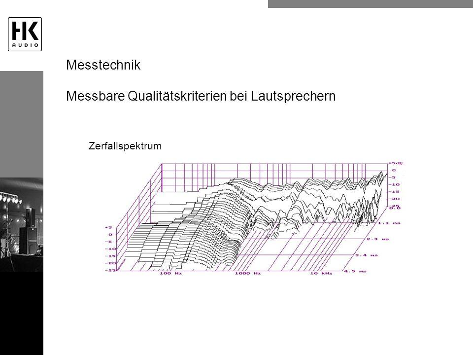 Zerfallspektrum Messtechnik Messbare Qualitätskriterien bei Lautsprechern