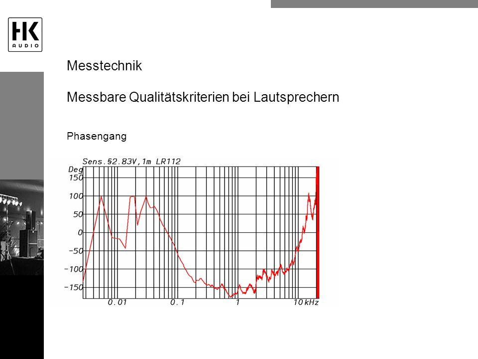 Phasengang Messtechnik Messbare Qualitätskriterien bei Lautsprechern